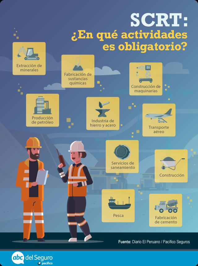 SCTR: ¿Qué cubre este seguro contra accidentes en el trabajo?