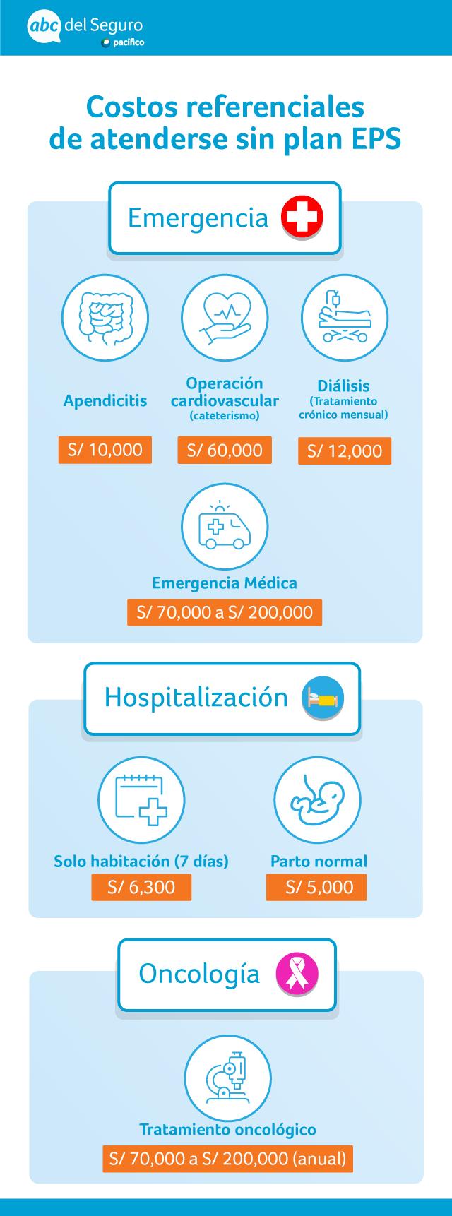 EPS: ¿Qué beneficios te brinda este plan de salud?